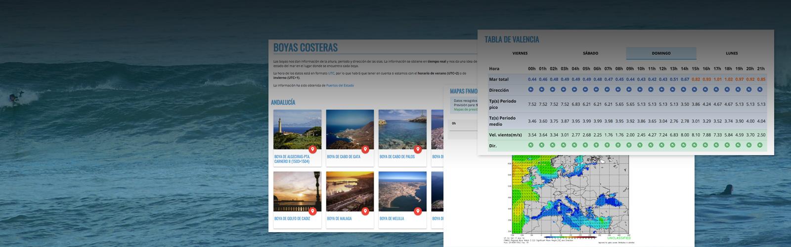 Tu web de previsiones de surf